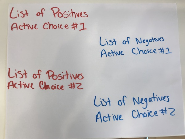 how to make good decisions active choices lists
